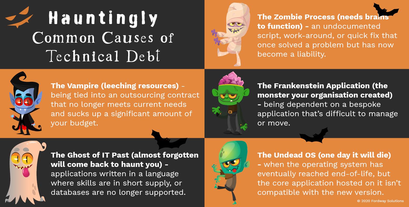 Halloween Blog points v2