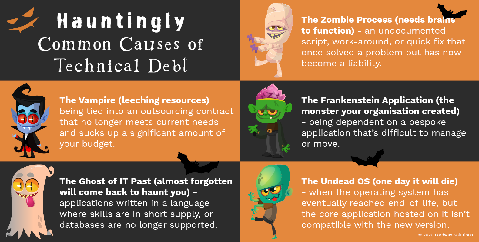 Hauntingly common causes of technical debt
